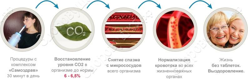 trenajer-dlya-dyhaniya-samozdrav-zdorovushka-665454.jpg