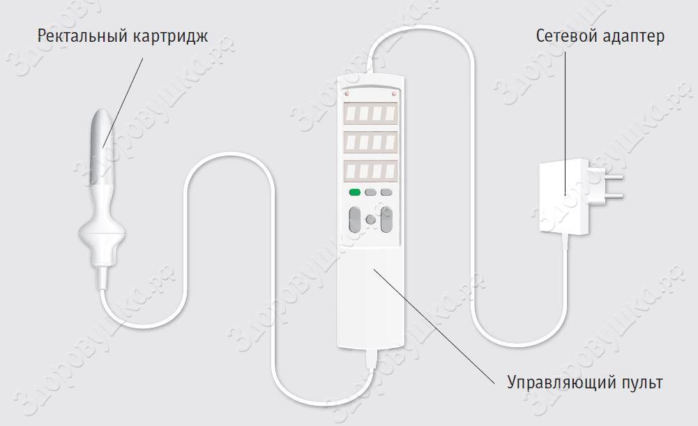 urolog-smartprost-zdorovushka-9.JPG